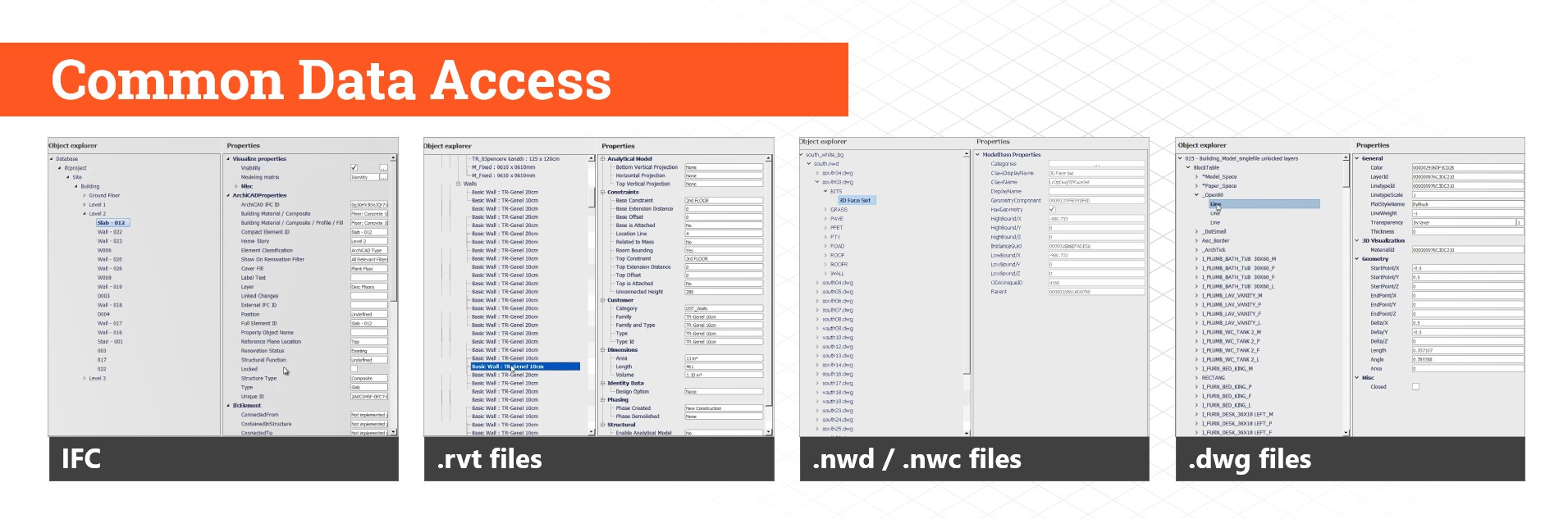 Common Data Access