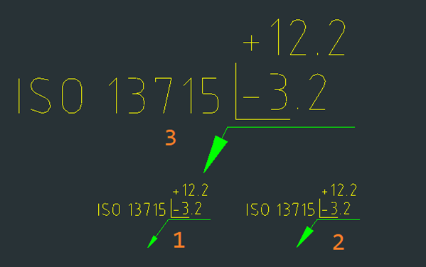 Three symbols with different scales